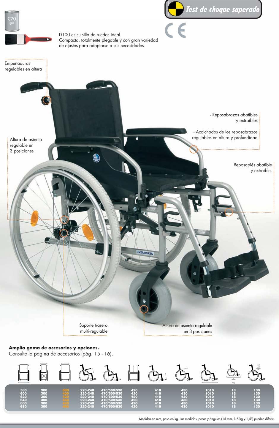 Baño Discapacitados Unit:ruedas de acero :: Sillas de Ruedas :: Tienda Ortopedia Ortosoluciones