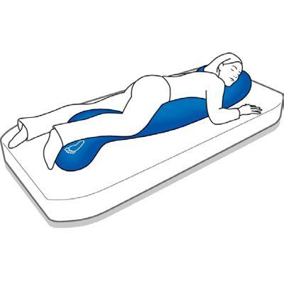 Posicionadores antiescaras para cama