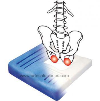 Cojín postural VISCOFLEX PLUS
